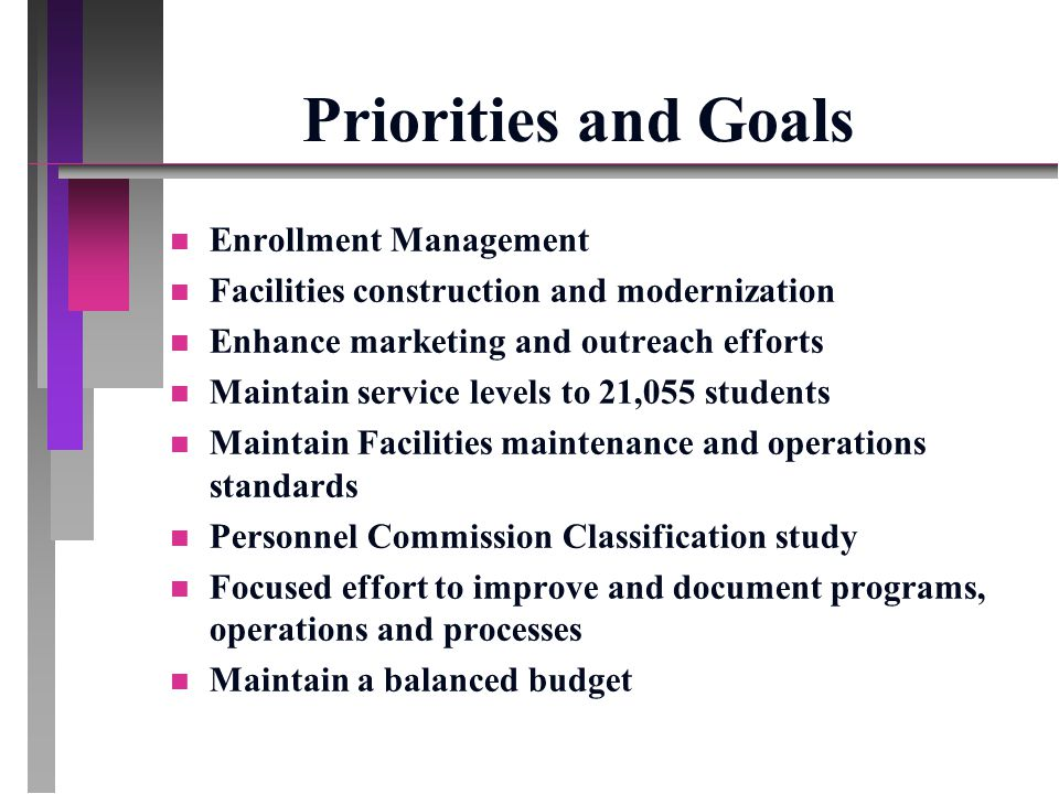 Priorities and Goals n n Enrollment Management n n Facilities construction and modernization n n Enhance marketing and outreach efforts n n Maintain service levels to 21,055 students n n Maintain Facilities maintenance and operations standards n n Personnel Commission Classification study n n Focused effort to improve and document programs, operations and processes n n Maintain a balanced budget