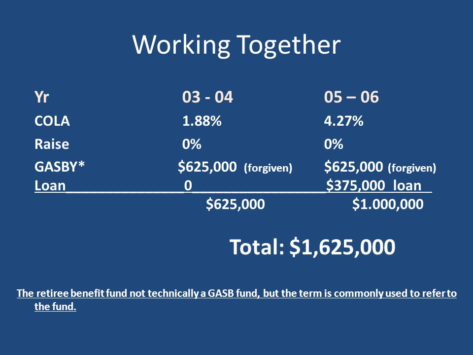Working Together Yr 03 - 04 05 – 06 COLA 1.88% 4.27% Raise 0% 0% GASBY* $625,000 (forgiven) $625,000 (forgiven) Loan_______________0_________________$