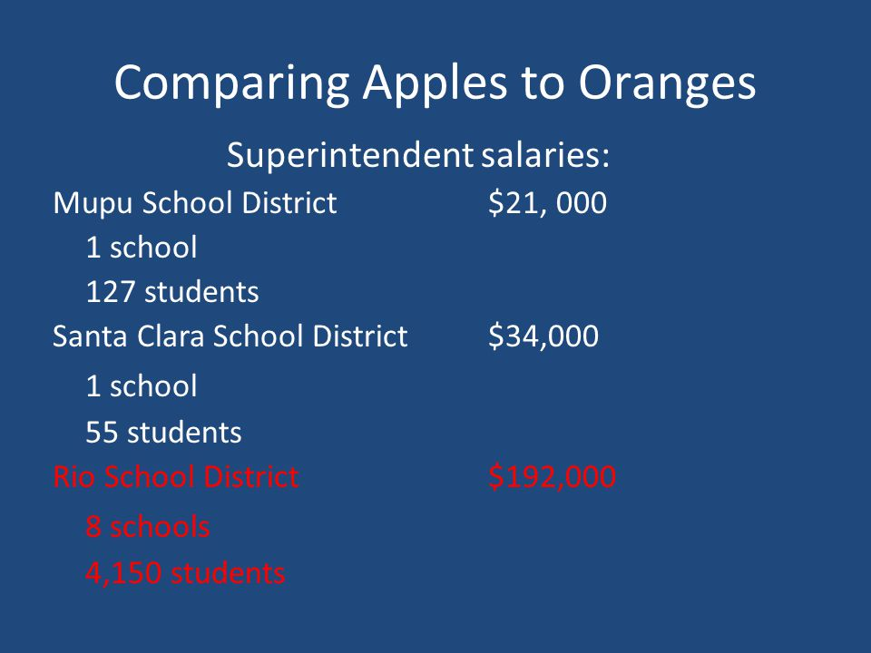 Comparing Apples to Oranges Superintendent salaries: Mupu School District$21, 000 1 school 127 students Santa Clara School District$34,000 1 school 55
