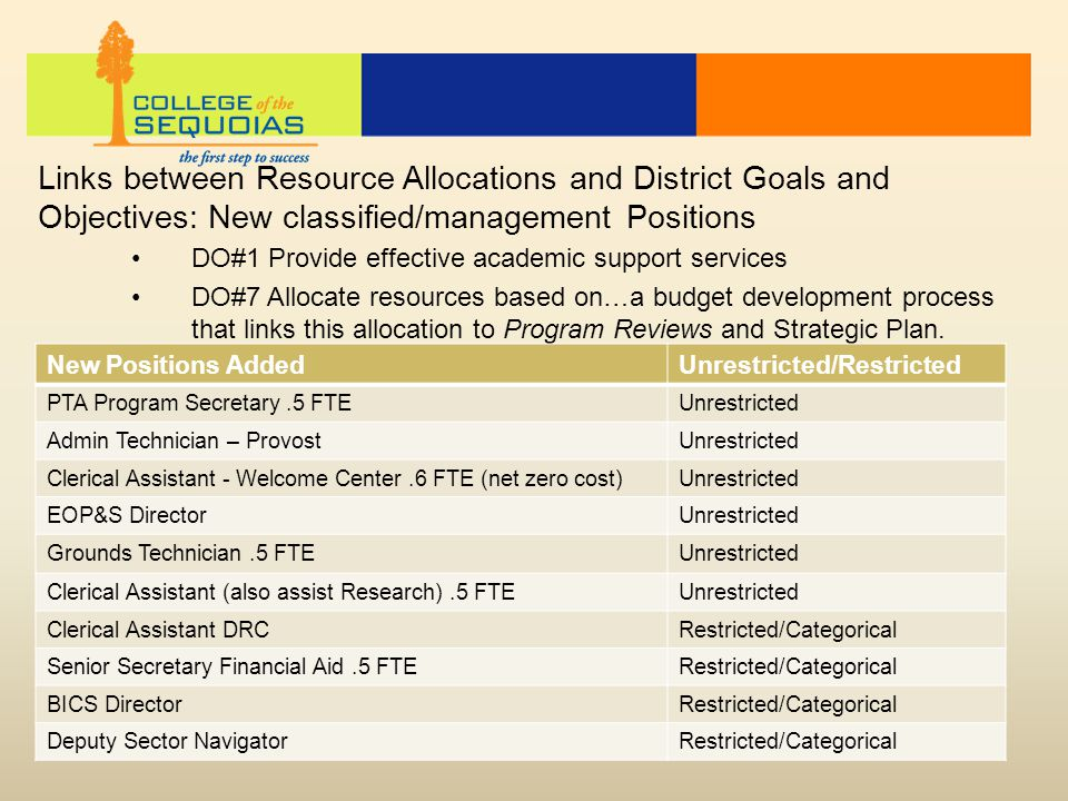 Links between Resource Allocations and District Goals and Objectives: New classified/management Positions DO#1 Provide effective academic support serv