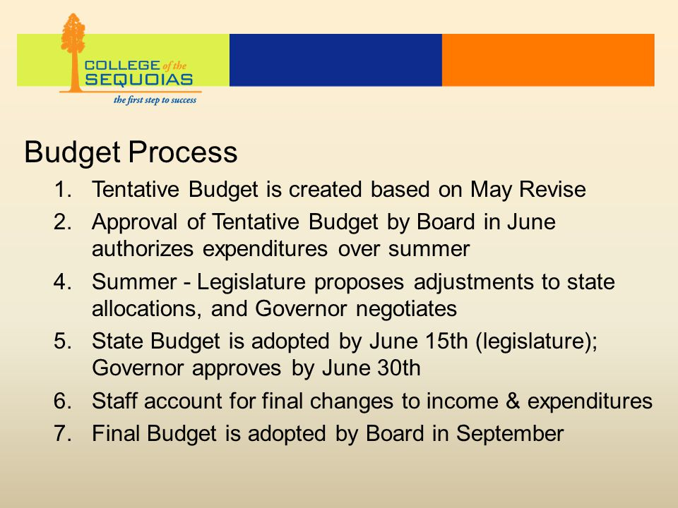 Budget Process 1.Tentative Budget is created based on May Revise 2.Approval of Tentative Budget by Board in June authorizes expenditures over summer 4.Summer - Legislature proposes adjustments to state allocations, and Governor negotiates 5.State Budget is adopted by June 15th (legislature); Governor approves by June 30th 6.Staff account for final changes to income & expenditures 7.Final Budget is adopted by Board in September