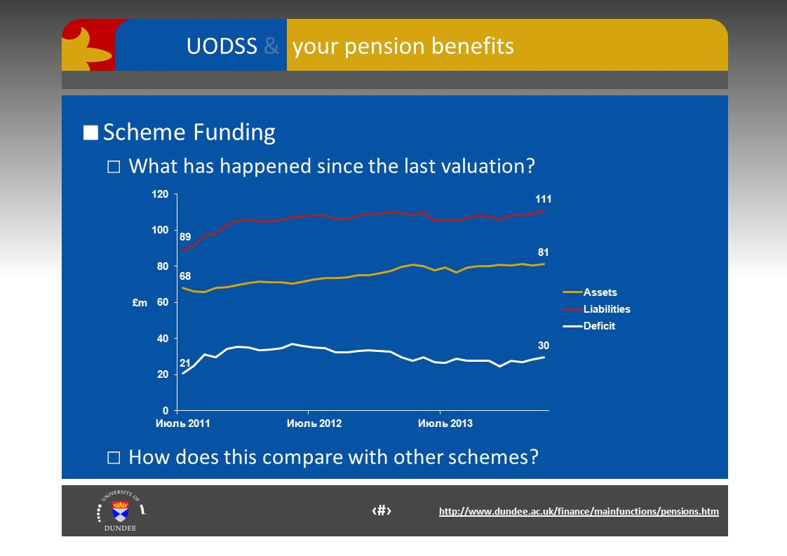 12 http://www.dundee.ac.uk/finance/mainfunctions/pensions.htm your pension benefits UODSS & ■ Scheme Funding □ What has happened since the last valuation.