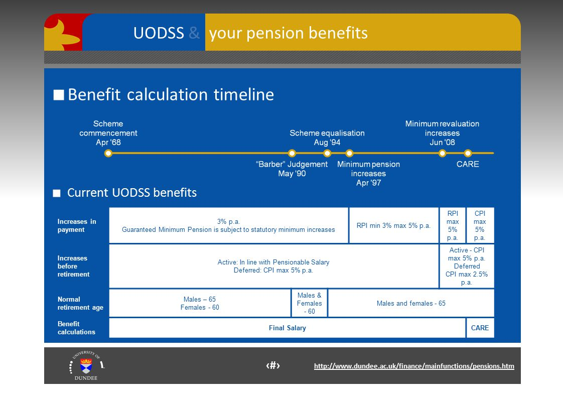 8 http://www.dundee.ac.uk/finance/mainfunctions/pensions.htm your pension benefits UODSS & ■ Benefit calculation timeline ■ Current UODSS benefits Increases in payment 3% p.a.