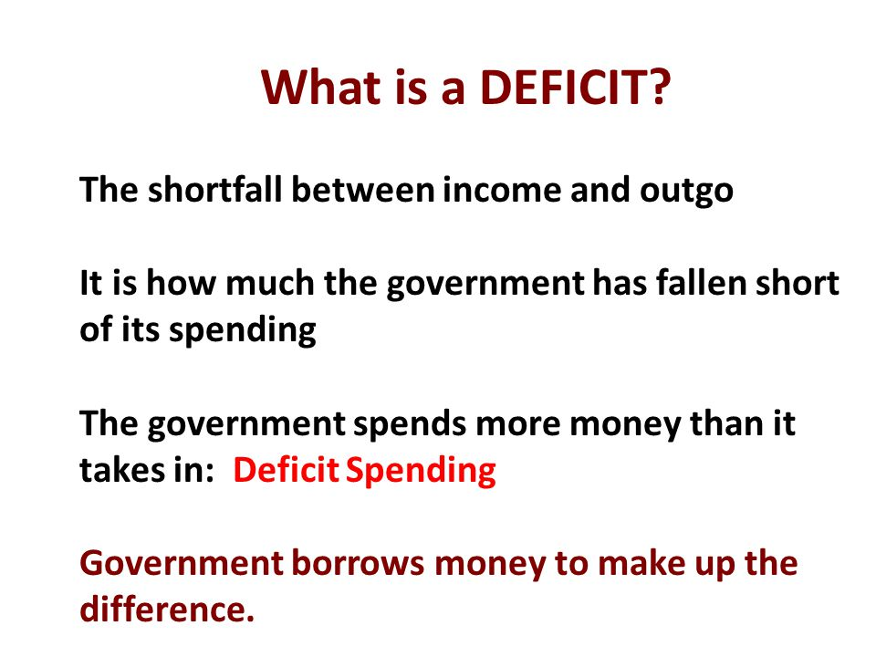 The shortfall between income and outgo It is how much the government has fallen short of its spending The government spends more money than it takes in: Deficit Spending Government borrows money to make up the difference.