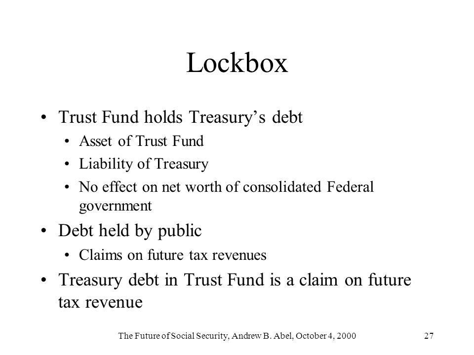 The Future of Social Security, Andrew B. Abel, October 4, 200027 Lockbox Trust Fund holds Treasury's debt Asset of Trust Fund Liability of Treasury No