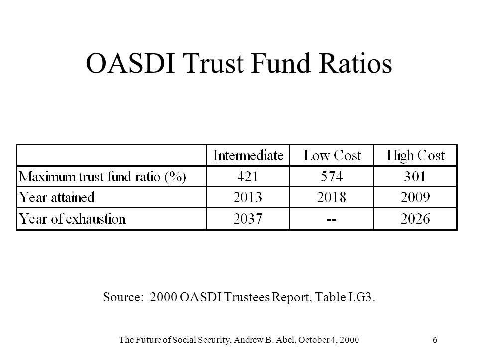 The Future of Social Security, Andrew B. Abel, October 4, 20006 OASDI Trust Fund Ratios Source: 2000 OASDI Trustees Report, Table I.G3.
