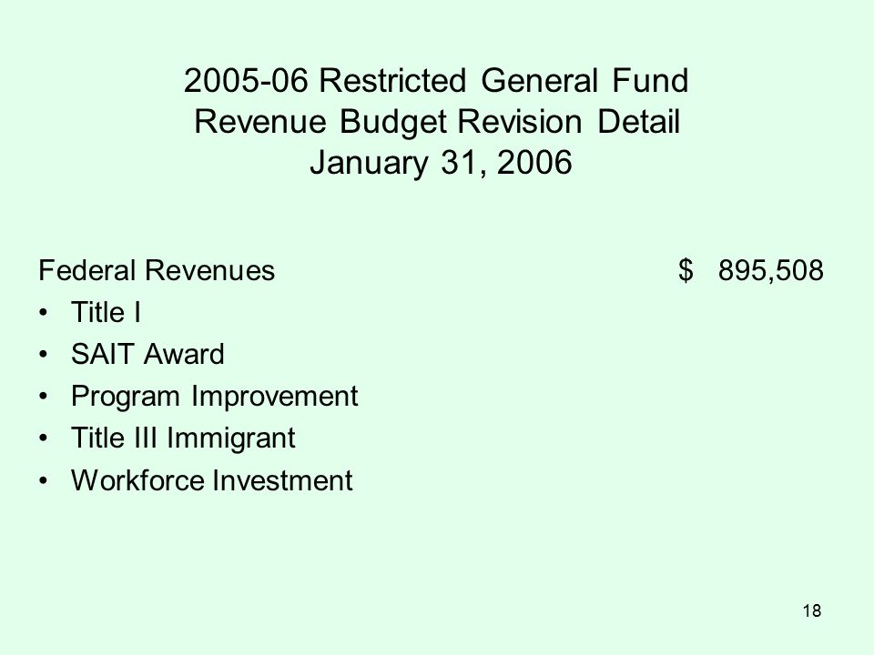 18 2005-06 Restricted General Fund Revenue Budget Revision Detail January 31, 2006 Federal Revenues$ 895,508 Title I SAIT Award Program Improvement Title III Immigrant Workforce Investment