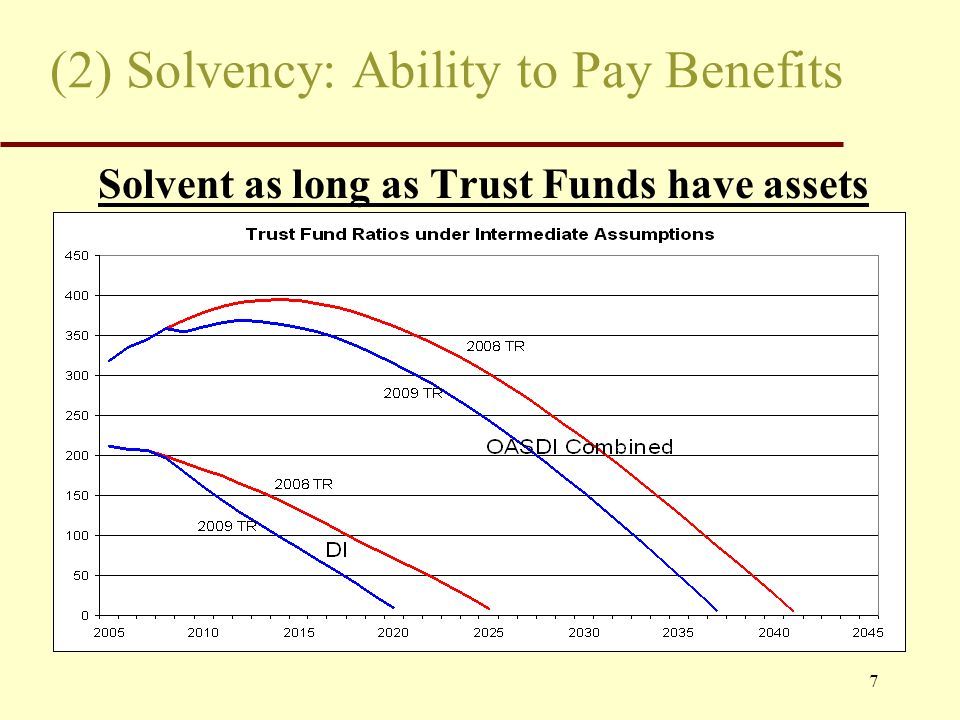 7 (2) Solvency: Ability to Pay Benefits Solvent as long as Trust Funds have assets