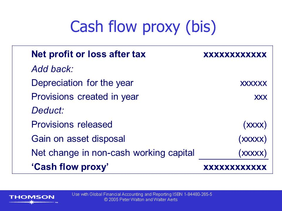 Cash flow proxy (bis) Net profit or loss after taxxxxxxxxxxxxx Add back: Depreciation for the yearxxxxxx Provisions created in yearxxx Deduct: Provisi