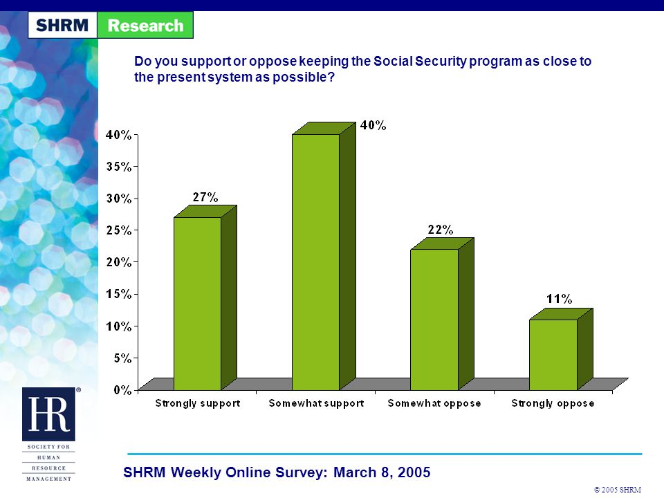© 2005 SHRM SHRM Weekly Online Survey: March 8, 2005 Do you support or oppose keeping the Social Security program as close to the present system as possible.