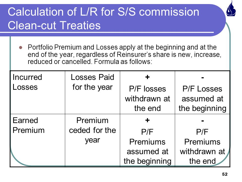 52 Calculation of L/R for S/S commission Clean-cut Treaties Portfolio Premium and Losses apply at the beginning and at the end of the year, regardless of Reinsurer's share is new, increase, reduced or cancelled.