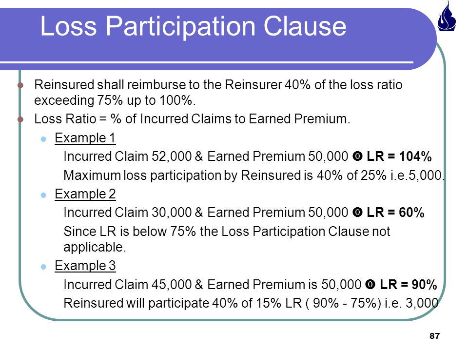87 Loss Participation Clause Reinsured shall reimburse to the Reinsurer 40% of the loss ratio exceeding 75% up to 100%.