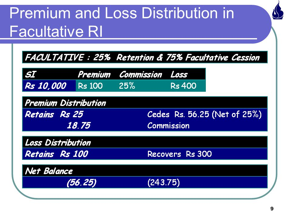 9 Premium and Loss Distribution in Facultative RI