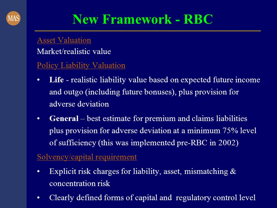 New Framework - RBC Asset Valuation Market/realistic value Policy Liability Valuation Life - realistic liability value based on expected future income and outgo (including future bonuses), plus provision for adverse deviation General – best estimate for premium and claims liabilities plus provision for adverse deviation at a minimum 75% level of sufficiency (this was implemented pre-RBC in 2002) Solvency/capital requirement Explicit risk charges for liability, asset, mismatching & concentration risk Clearly defined forms of capital and regulatory control level