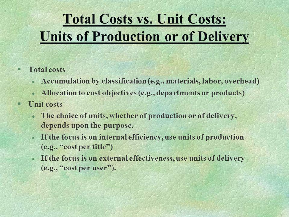 Total Costs vs.