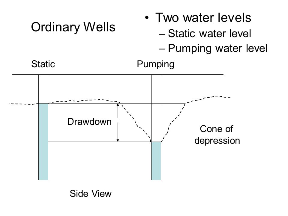 Ordinary Wells Two water levels –Static water level –Pumping water level StaticPumping Drawdown Cone of depression Side View