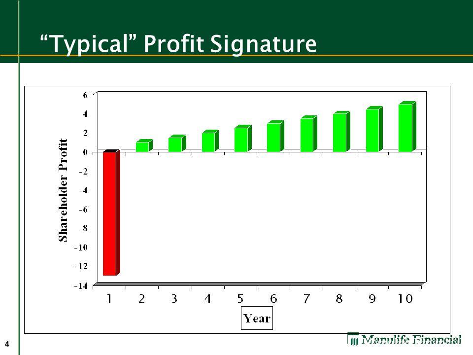 4 Typical Profit Signature