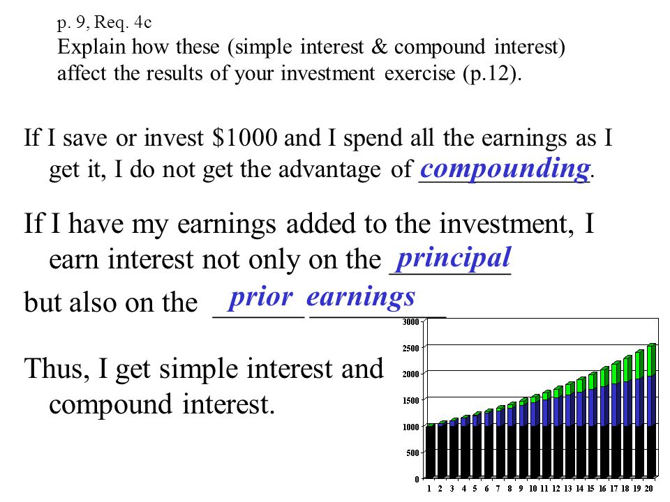 p. 9, Requirement #4c Explain the concepts of simple interest and compound interest. Now, suppose you have them add your interest to your balance. int