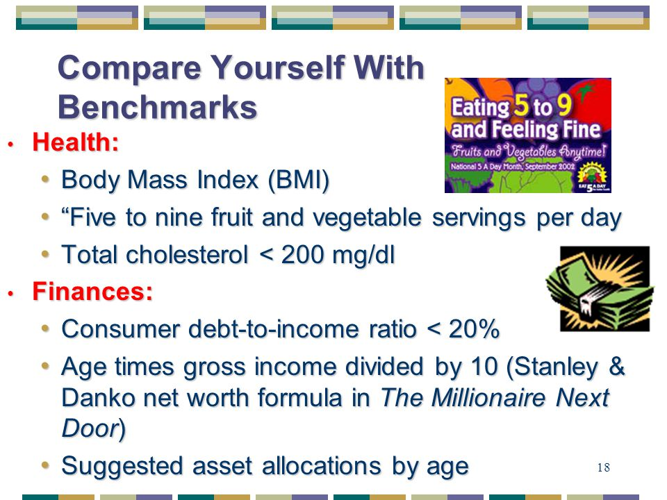 18 Compare Yourself With Benchmarks Health: Health: Body Mass Index (BMI) Body Mass Index (BMI) Five to nine fruit and vegetable servings per day Five to nine fruit and vegetable servings per day Total cholesterol < 200 mg/dl Total cholesterol < 200 mg/dl Finances: Finances: Consumer debt-to-income ratio < 20% Consumer debt-to-income ratio < 20% Age times gross income divided by 10 (Stanley & Danko net worth formula in The Millionaire Next Door) Age times gross income divided by 10 (Stanley & Danko net worth formula in The Millionaire Next Door) Suggested asset allocations by age Suggested asset allocations by age