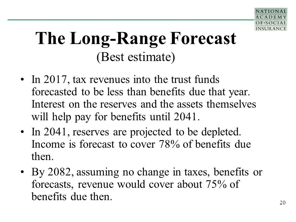 20 The Long-Range Forecast (Best estimate) In 2017, tax revenues into the trust funds forecasted to be less than benefits due that year.
