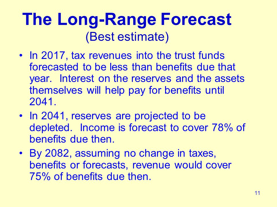 11 The Long-Range Forecast (Best estimate) In 2017, tax revenues into the trust funds forecasted to be less than benefits due that year.