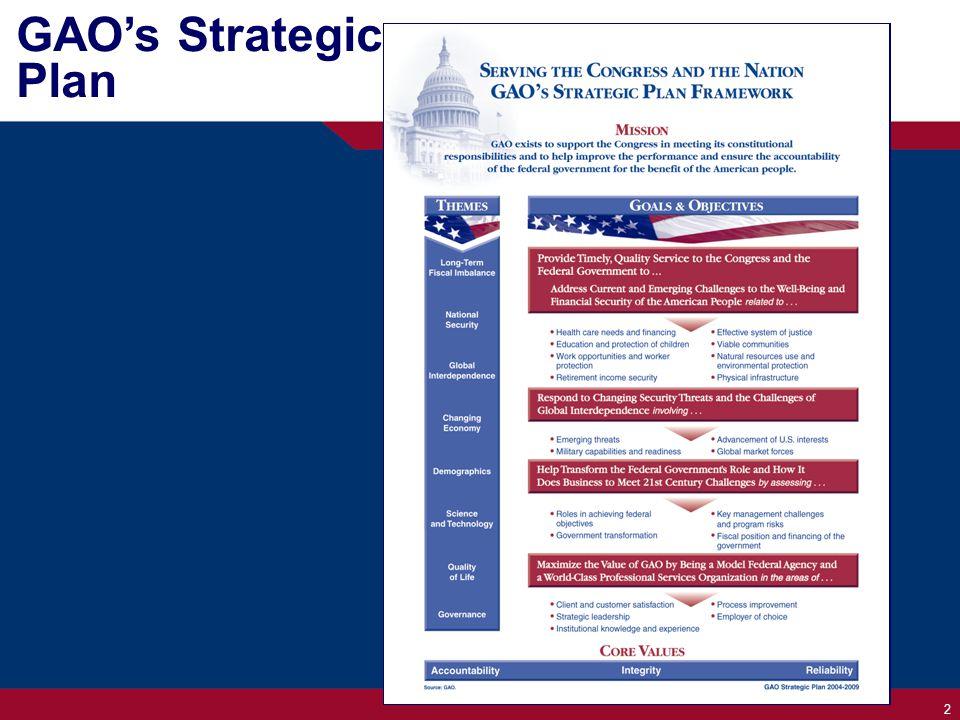 2 GAO's Strategic Plan