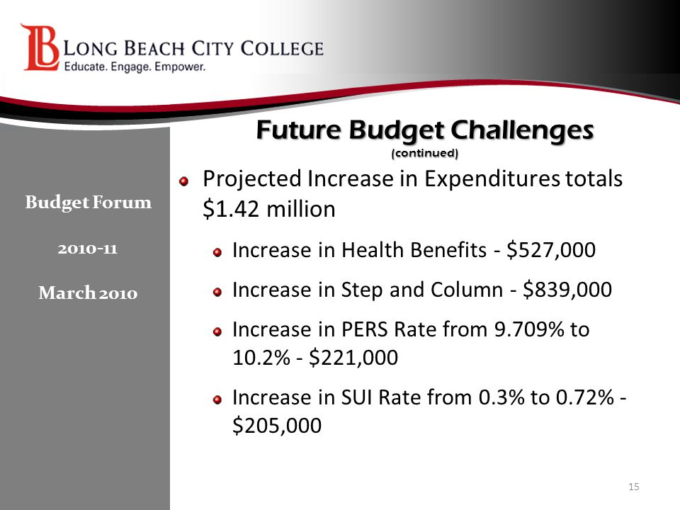 Future Budget Challenges (continued) Projected Increase in Expenditures totals $1.42 million Increase in Health Benefits - $527,000 Increase in Step and Column - $839,000 Increase in PERS Rate from 9.709% to 10.2% - $221,000 Increase in SUI Rate from 0.3% to 0.72% - $205,000 15 Budget Forum 2010-11 March 2010