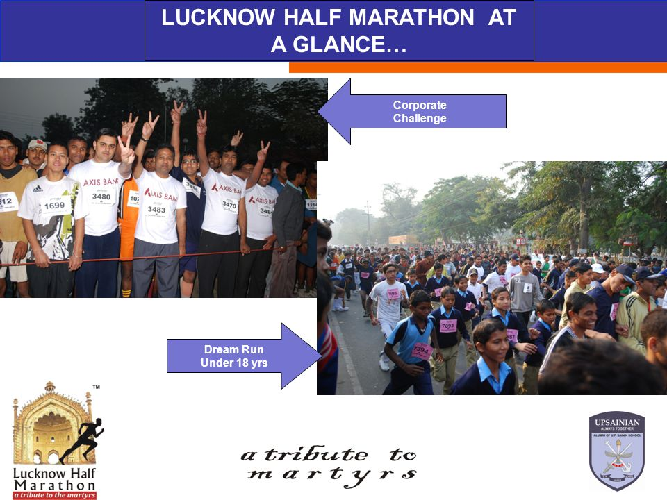 ABOUT THE EVENT LUCKNOW HALF MARATHON AT A GLANCE… Corporate Challenge Dream Run Under 18 yrs