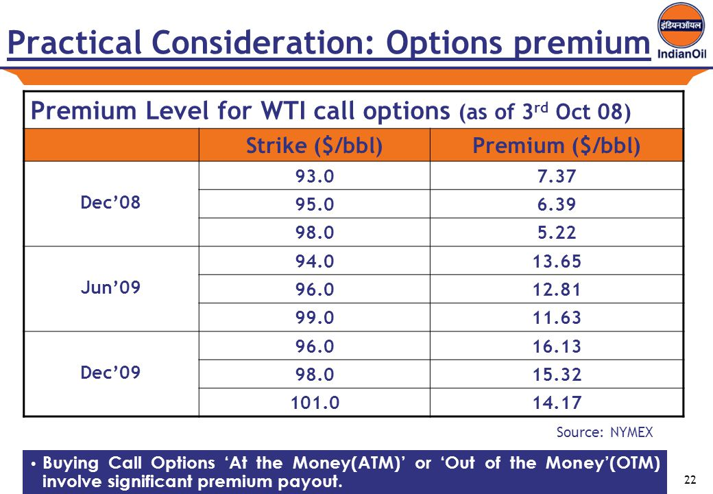 22 Practical Consideration: Options premium Premium Level for WTI call options (as of 3 rd Oct 08) Strike ($/bbl)Premium ($/bbl) Dec'08 93.07.37 95.06.39 98.05.22 Jun'09 94.013.65 96.012.81 99.011.63 Dec'09 96.016.13 98.015.32 101.014.17 Buying Call Options 'At the Money(ATM)' or 'Out of the Money'(OTM) involve significant premium payout.