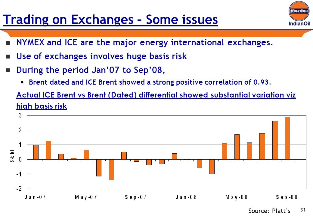 31 Trading on Exchanges – Some issues NYMEX and ICE are the major energy international exchanges.