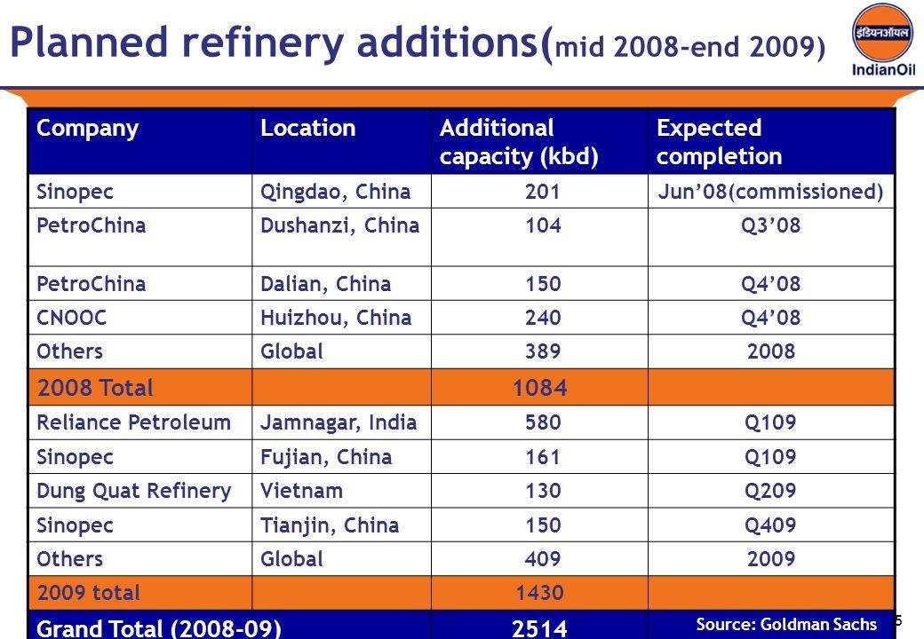 5 Planned refinery additions( mid 2008-end 2009) CompanyLocationAdditional capacity (kbd) Expected completion SinopecQingdao, China 201Jun'08(commissioned) PetroChinaDushanzi, China 104Q3'08 PetroChinaDalian, China 150Q4'08 CNOOCHuizhou, China 240Q4'08 OthersGlobal 3892008 2008 Total1084 Reliance PetroleumJamnagar, India 580Q109 SinopecFujian, China 161Q109 Dung Quat RefineryVietnam 130Q209 SinopecTianjin, China 150Q409 OthersGlobal 4092009 2009 total1430 Grand Total (2008-09)2514 Source: Goldman Sachs