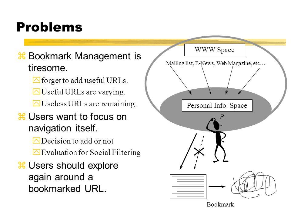 Problems zBookmark Management is tiresome. yforget to add useful URLs.