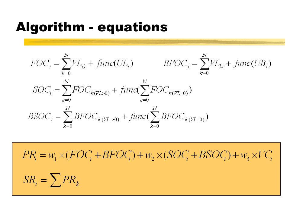 Algorithm - equations
