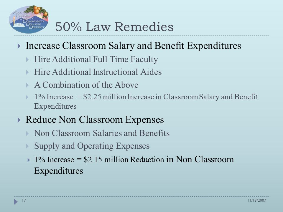 50% Law Remedies  Increase Classroom Salary and Benefit Expenditures  Hire Additional Full Time Faculty  Hire Additional Instructional Aides  A Combination of the Above  1% Increase = $2.25 million Increase in Classroom Salary and Benefit Expenditures  Reduce Non Classroom Expenses  Non Classroom Salaries and Benefits  Supply and Operating Expenses  1% Increase = $2.15 million Reduction in Non Classroom Expenditures 11/13/200717