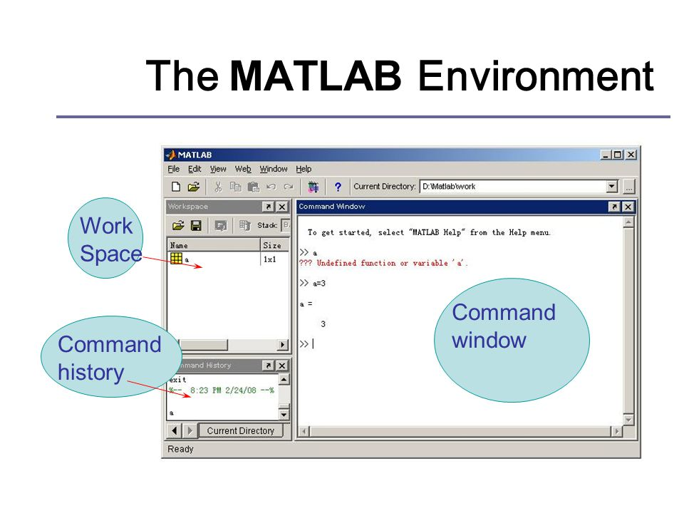 The MATLAB Environment Command window Work Space Command history