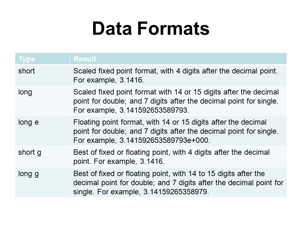 Data Formats TypeResult shortScaled fixed point format, with 4 digits after the decimal point.
