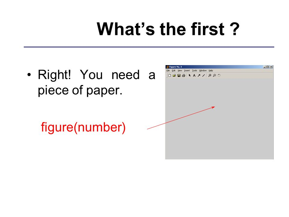 What's the first Right! You need a piece of paper. figure(number)