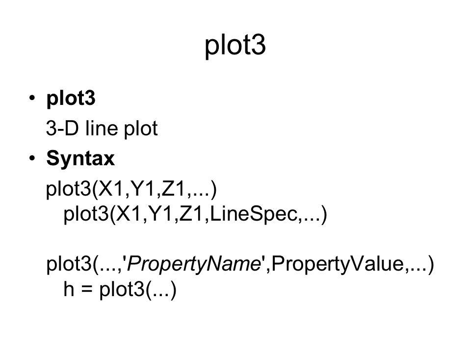 plot3 3-D line plot Syntax plot3(X1,Y1,Z1,...) plot3(X1,Y1,Z1,LineSpec,...) plot3(...,'PropertyName',PropertyValue,...) h = plot3(...)