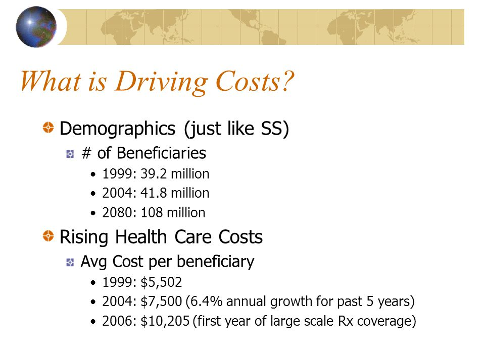 What is Driving Costs? Demographics (just like SS) # of Beneficiaries 1999: 39.2 million 2004: 41.8 million 2080: 108 million Rising Health Care Costs