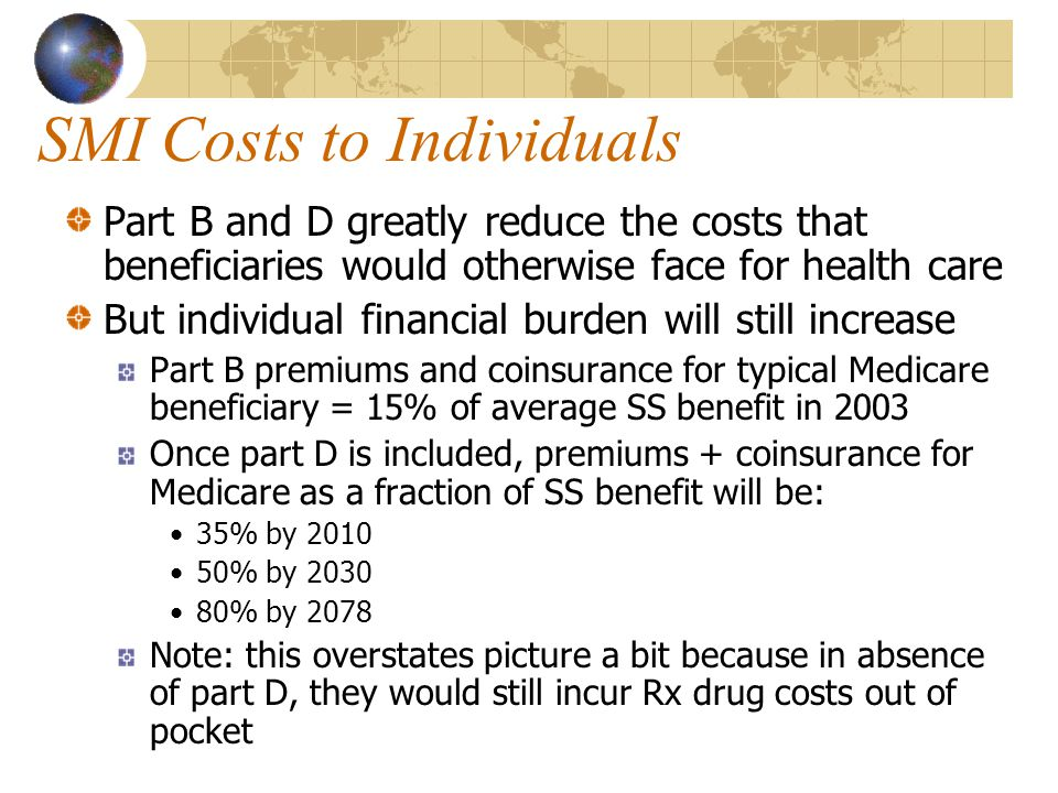 SMI Costs to Individuals Part B and D greatly reduce the costs that beneficiaries would otherwise face for health care But individual financial burden will still increase Part B premiums and coinsurance for typical Medicare beneficiary = 15% of average SS benefit in 2003 Once part D is included, premiums + coinsurance for Medicare as a fraction of SS benefit will be: 35% by 2010 50% by 2030 80% by 2078 Note: this overstates picture a bit because in absence of part D, they would still incur Rx drug costs out of pocket
