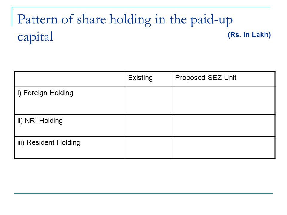 Pattern of share holding in the paid-up capital (Rs.
