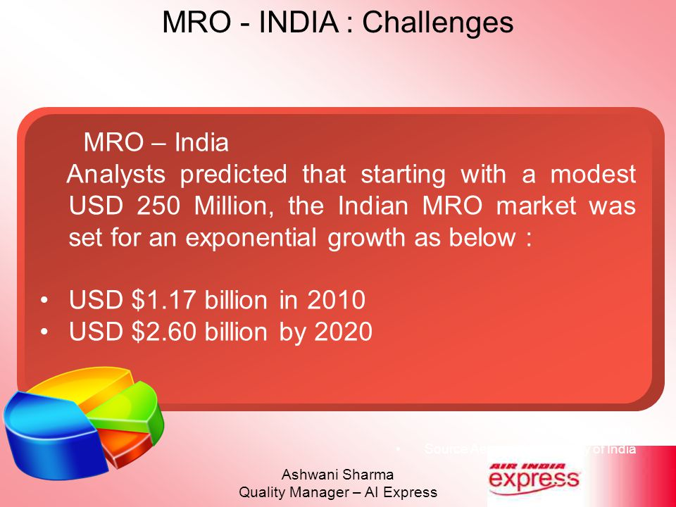 MRO - INDIA : Challenges Ashwani Sharma Quality Manager – AI Express MRO – India Analysts predicted that starting with a modest USD 250 Million, the I