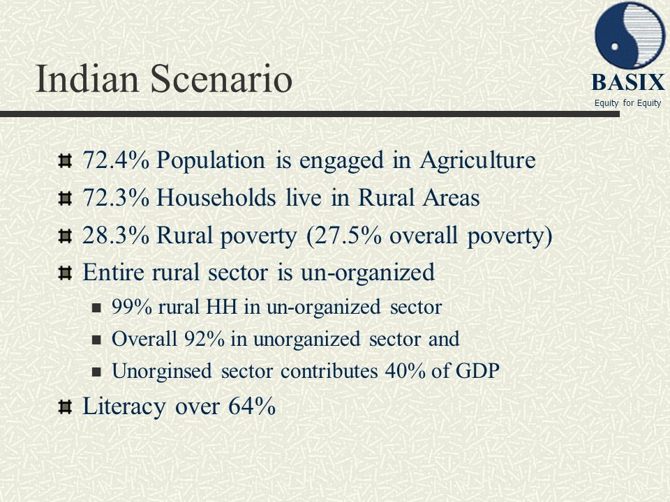BASIX Equity for Equity Indian Scenario 72.4% Population is engaged in Agriculture 72.3% Households live in Rural Areas 28.3% Rural poverty (27.5% ove