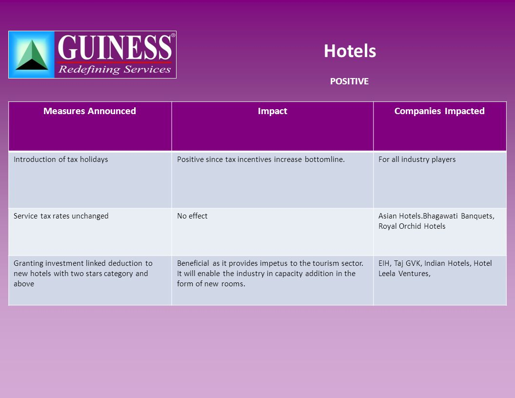 Hotels POSITIVE Measures AnnouncedImpactCompanies Impacted Introduction of tax holidaysPositive since tax incentives increase bottomline.For all industry players Service tax rates unchangedNo effectAsian Hotels.Bhagawati Banquets, Royal Orchid Hotels Granting investment linked deduction to new hotels with two stars category and above Beneficial as it provides impetus to the tourism sector.