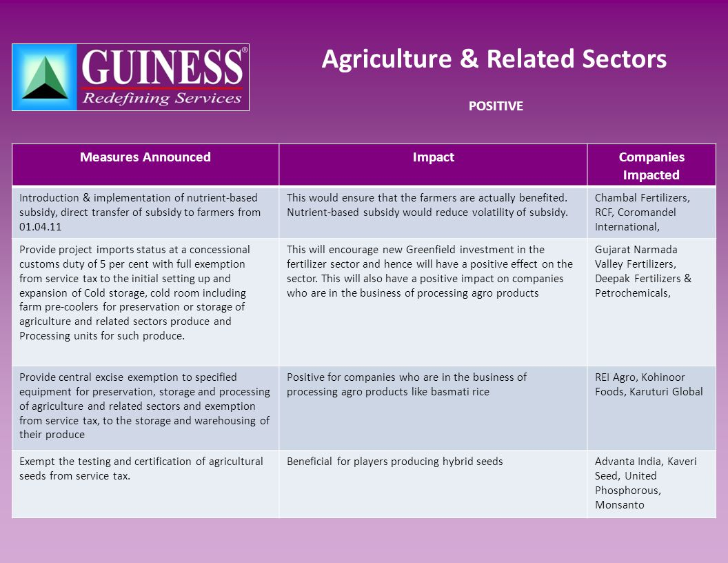 Agriculture & Related Sectors POSITIVE Measures AnnouncedImpactCompanies Impacted Introduction & implementation of nutrient-based subsidy, direct transfer of subsidy to farmers from 01.04.11 This would ensure that the farmers are actually benefited.