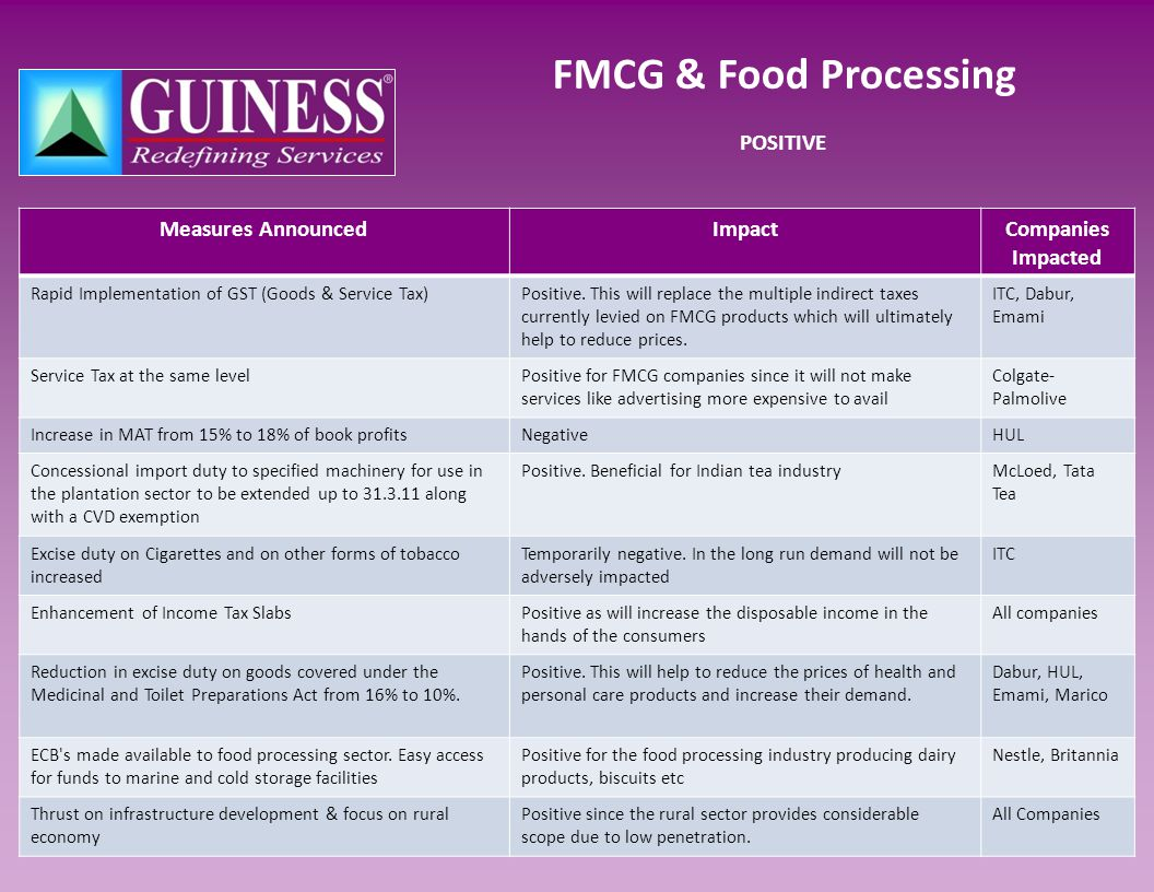 FMCG & Food Processing POSITIVE Measures AnnouncedImpactCompanies Impacted Rapid Implementation of GST (Goods & Service Tax)Positive.