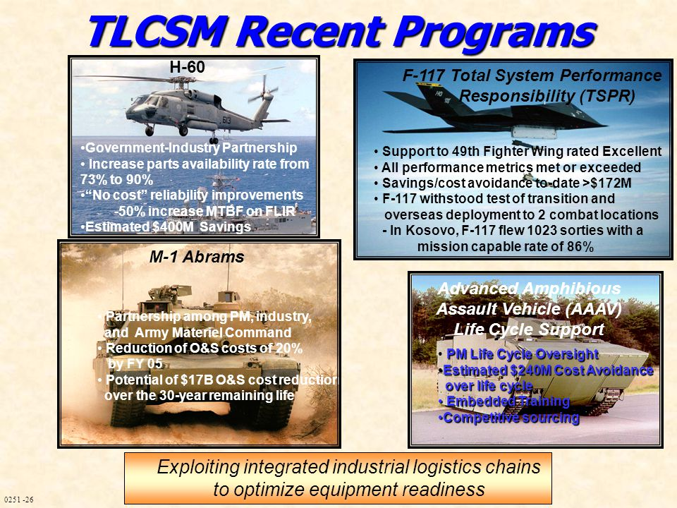 0251 -26 TLCSM Recent Programs Exploiting integrated industrial logistics chains to optimize equipment readiness Advanced Amphibious Assault Vehicle (