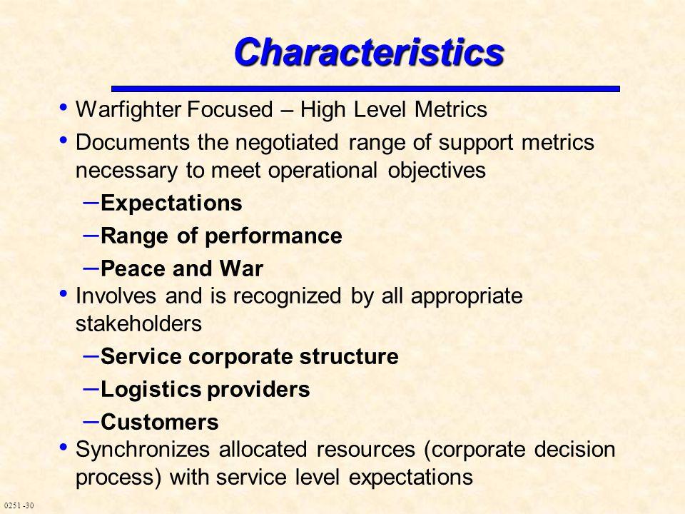 0251 -30 Characteristics Warfighter Focused – High Level Metrics Documents the negotiated range of support metrics necessary to meet operational objec