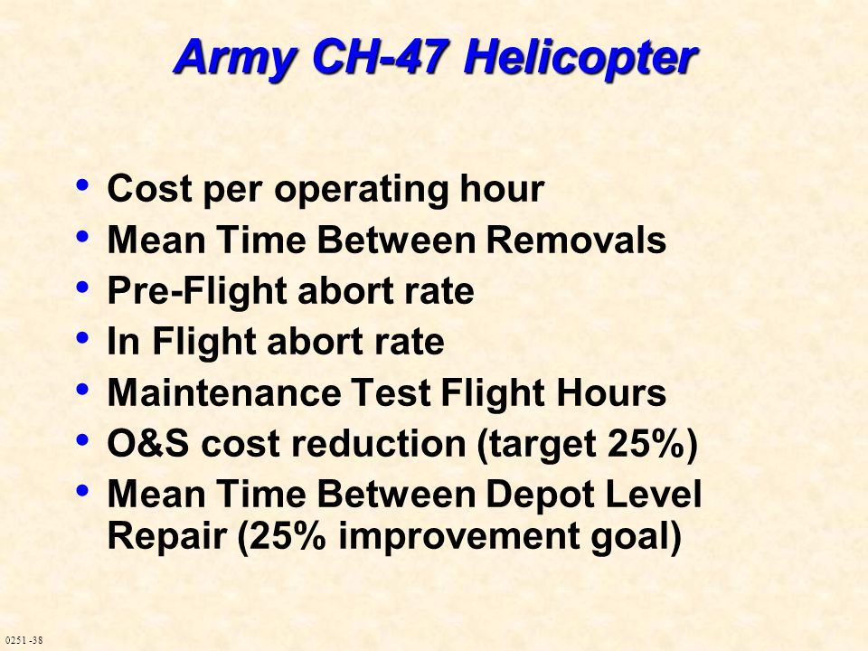 0251 -38 Army CH-47 Helicopter Cost per operating hour Mean Time Between Removals Pre-Flight abort rate In Flight abort rate Maintenance Test Flight H