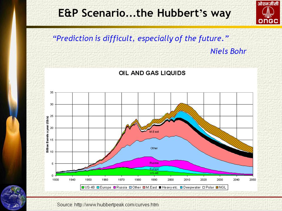 E&P Scenario … the Hubbert ' s way Prediction is difficult, especially of the future. Niels Bohr Source: http://www.hubbertpeak.com/curves.htm